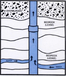 hydrofacting3